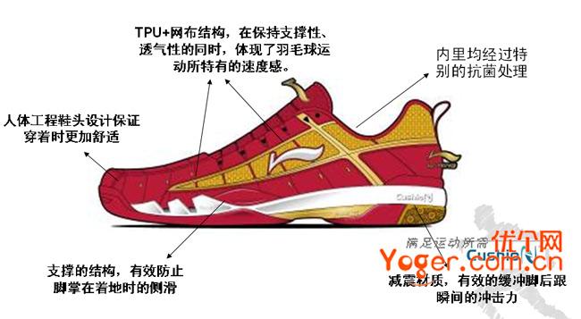 李宁LINING羽毛球鞋有多少科技含量