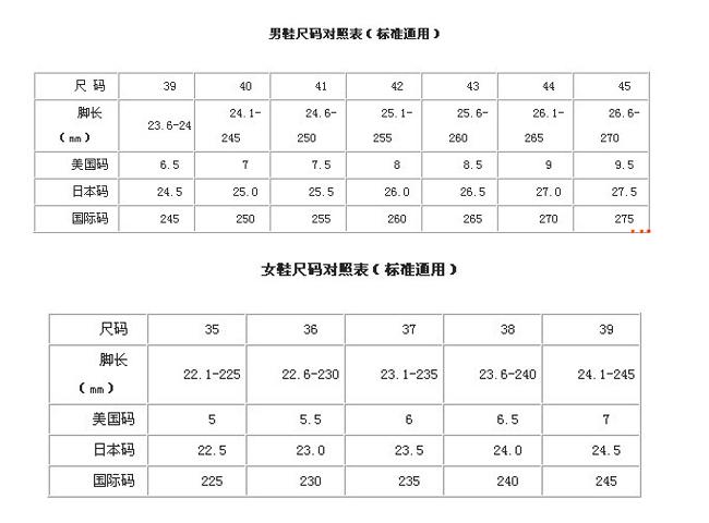 各品牌羽毛球鞋尺码如何选购