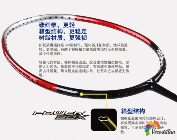 胜利CHA-9500羽毛球拍细节深度解析[图文]