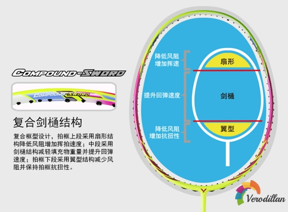 胜利ARS-70F羽毛球拍细节深度解析[视频]