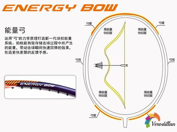 胜利TK-9900羽毛球拍细节深度解析[图文]