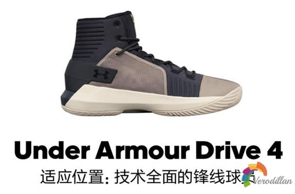 实力担当-Under Armour Drive4实战测评