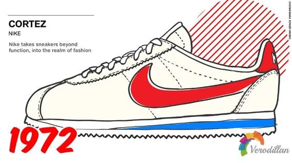 Nike Classic Cortez背后的故事