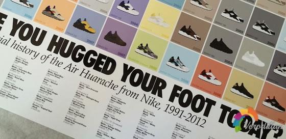 巧合下的早产儿-Nike Air Huarache演化史图2