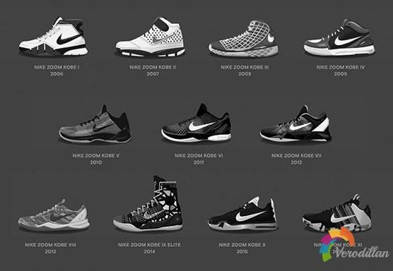 战士最后的辉煌:Nike推出Fade to Black纪念系列