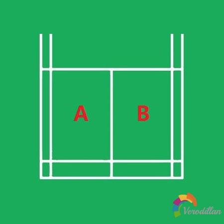 羽毛球双打左右站位(标准)