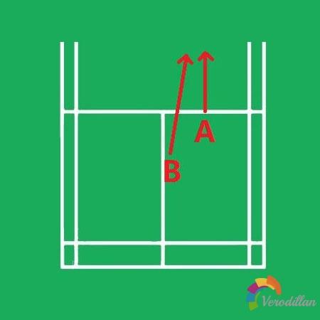羽毛球双打前后站位(变形)