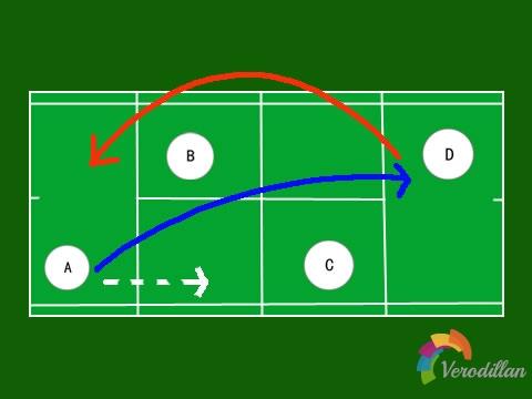 浅谈高压球在网球双打比赛中的战术运用