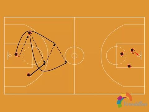 三人篮球快攻传球练习[技术教学]
