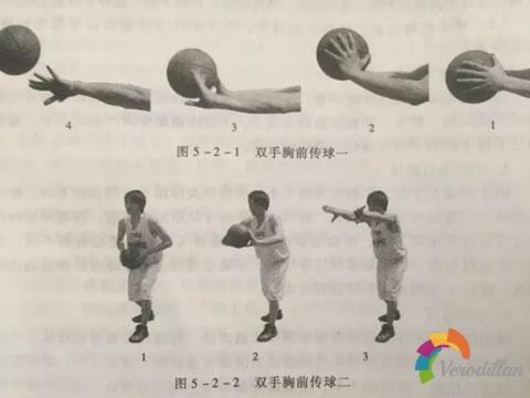 篮球双手胸前传球动作要领及易犯错误