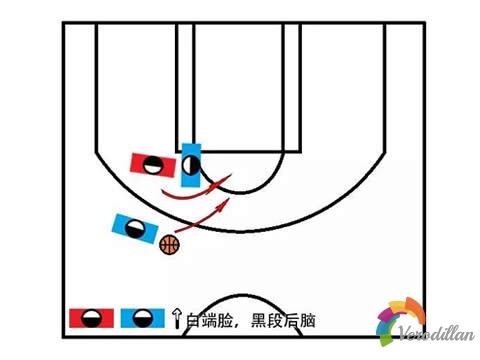 篮球持球移动挡拆战术解析[案例讲解]