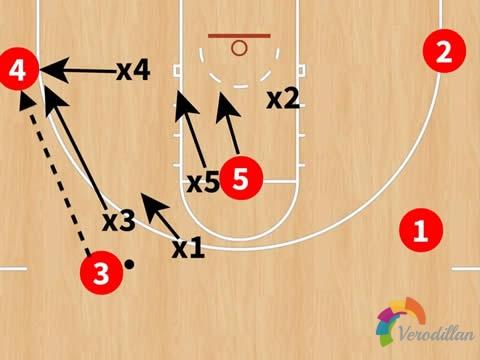 篮球防守之半场1-3-1区域联防[图文教学]