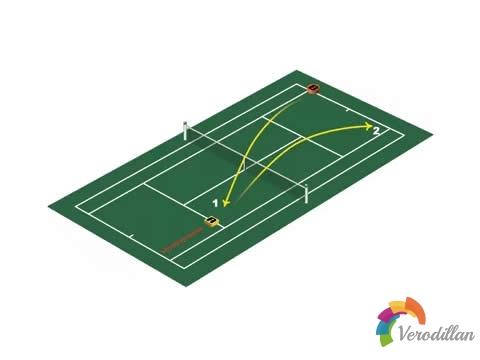 破译高手们的制胜策略,实用网球战术全解