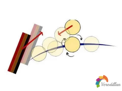如何理解乒乓球的旋转[最新攻略]