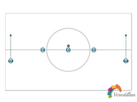 [足球战术]3-5-2阵型中场部分深度解码