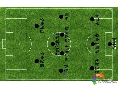 解码足球352阵型起源及变阵分析[足球技术]