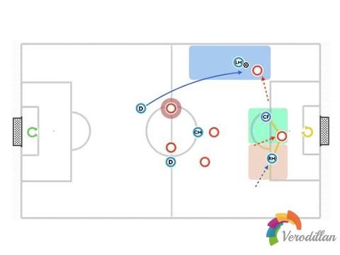 七人制足球1-2-3-1阵型进攻时有什么优缺点