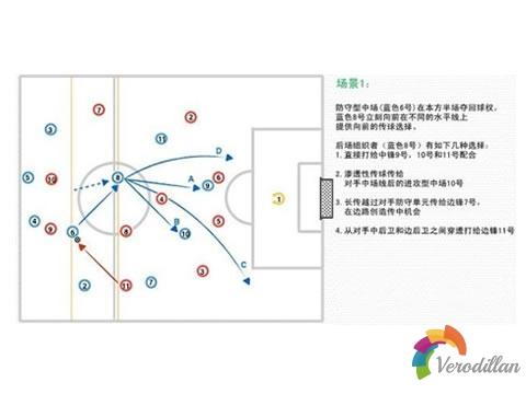 足球4-2-3-1阵型之中场结构及实战攻略