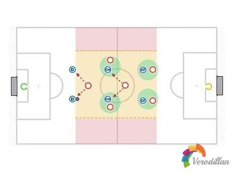 七人制1-2-2-2阵型进攻时有什么优势和劣势