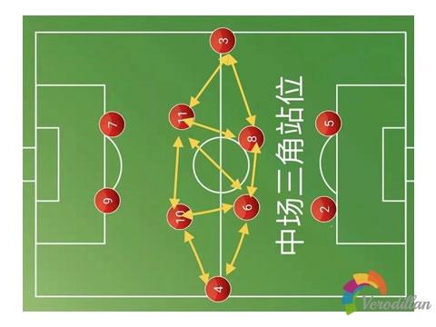 解码足球4-4-2蝶形中场特点及实战应用