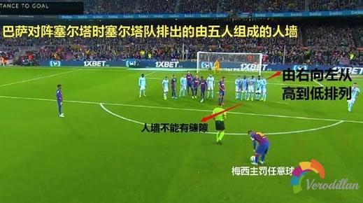 足球场上怎样才能防好直接任意球[攻防策略]图2
