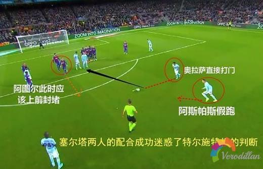 足球场上怎样才能防好直接任意球[攻防策略]图3