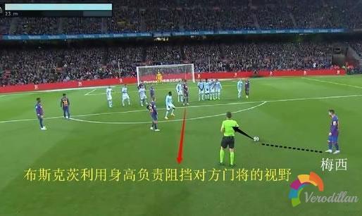 足球场上怎样才能防好直接任意球[攻防策略]图4