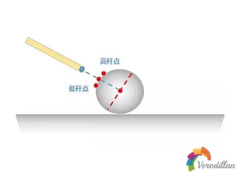 台球跳杆打法技巧详解[最新攻略]图2
